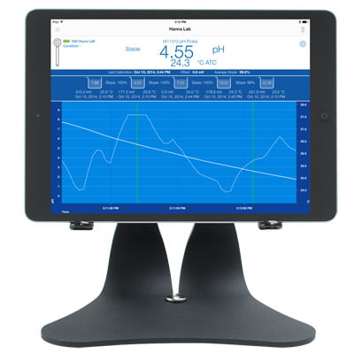 ph controller and monitor