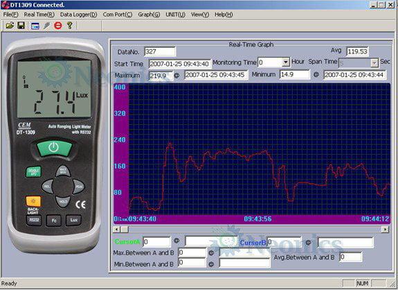 เครื่องวัดแสง (Lux Meter) CEM รุ่น DT-1309 เชื่อมต่อ USB