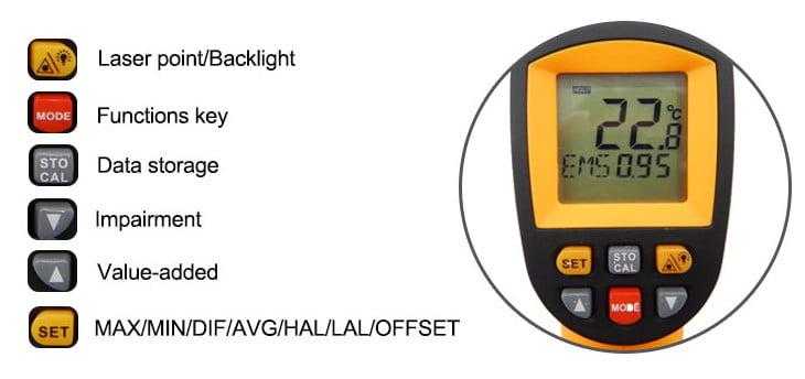 เครื่องวัดอุณหภูมิอินฟราเรด (Infrared Thermomete) BeneTech