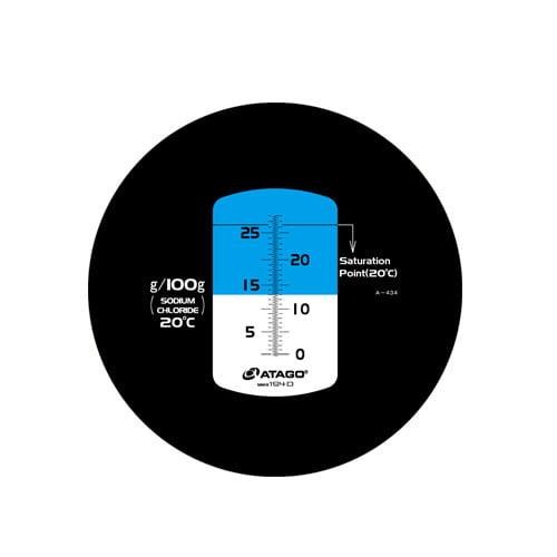 เครื่องวัดความเค็ม Sodium chloride NaCl Atago รุ่น MASTER-S28M