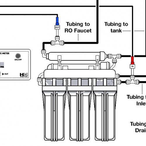 เครื่องวัด TDS Meter รุ่น DM-2
