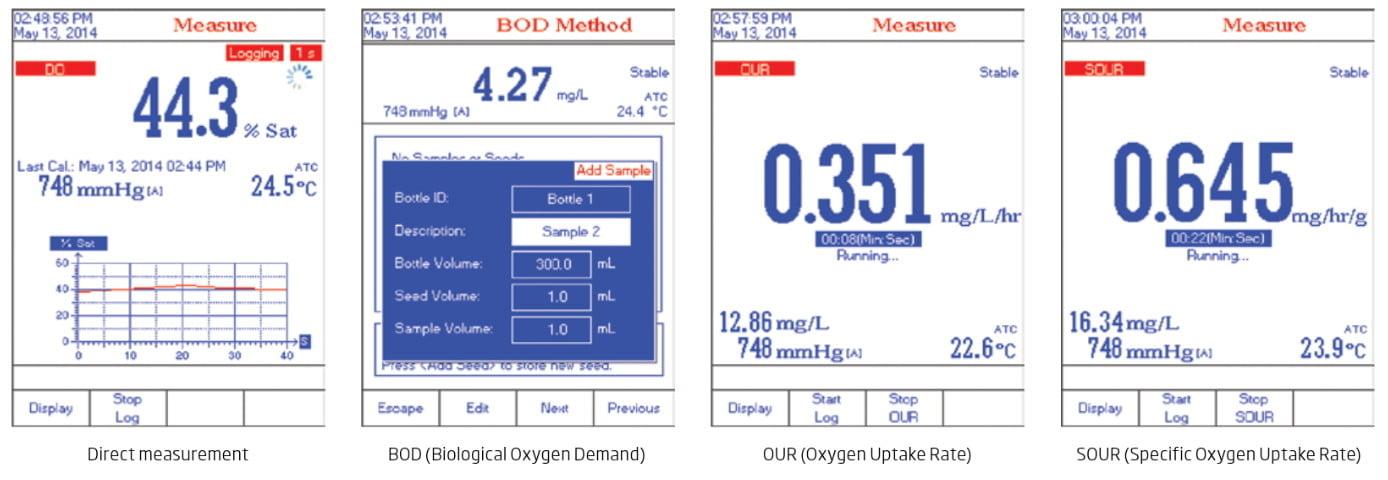 เครื่องวัดปริมาณออกซิเจนในน้ำ DO Meter และ BOD Meter จาก Hanna รุ่น HI5421-02