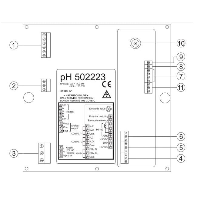 pH502 การเชื่อมต่อ