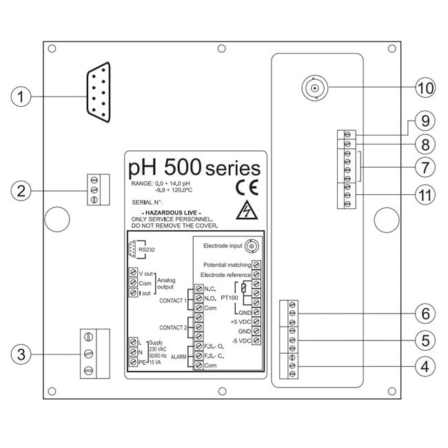 ph500 การเชื่อมต่อ