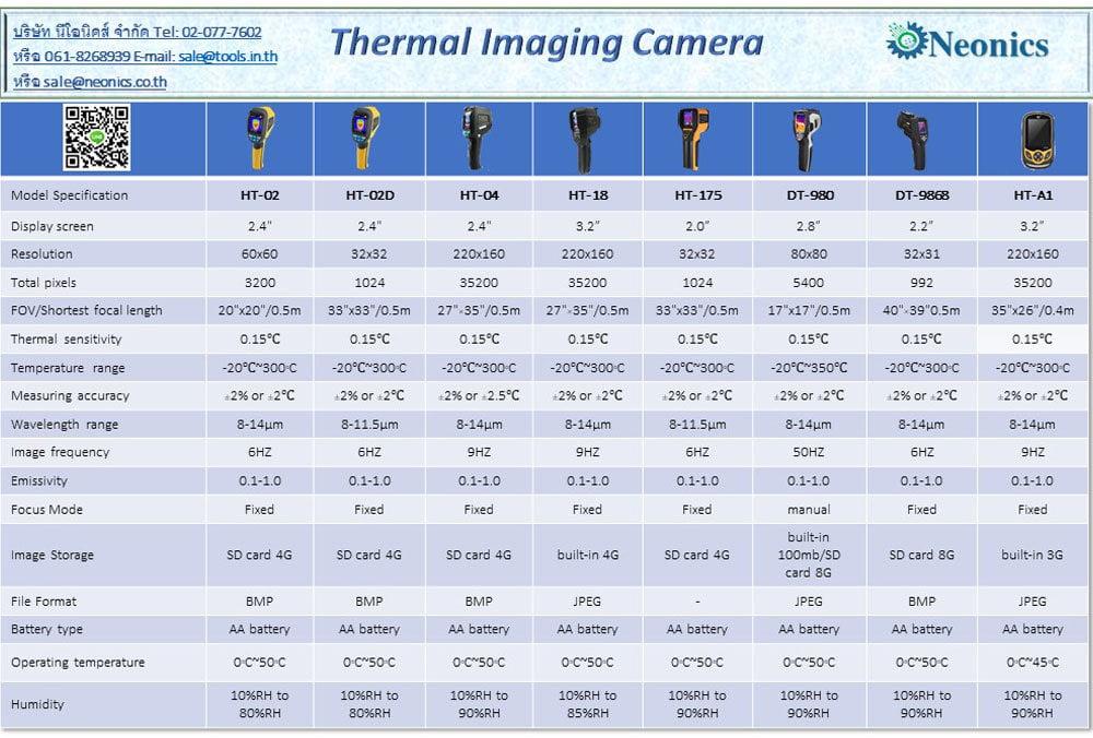 กล้องถ่ายภาพความร้อน-รุ่น-HT-02-02D