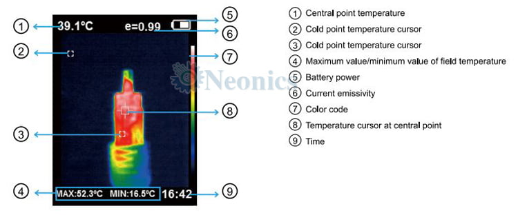 กล้องถ่ายภาพความร้อน เทอร์โมสแกน Infrared Thermal Camera รุ่น HT-19