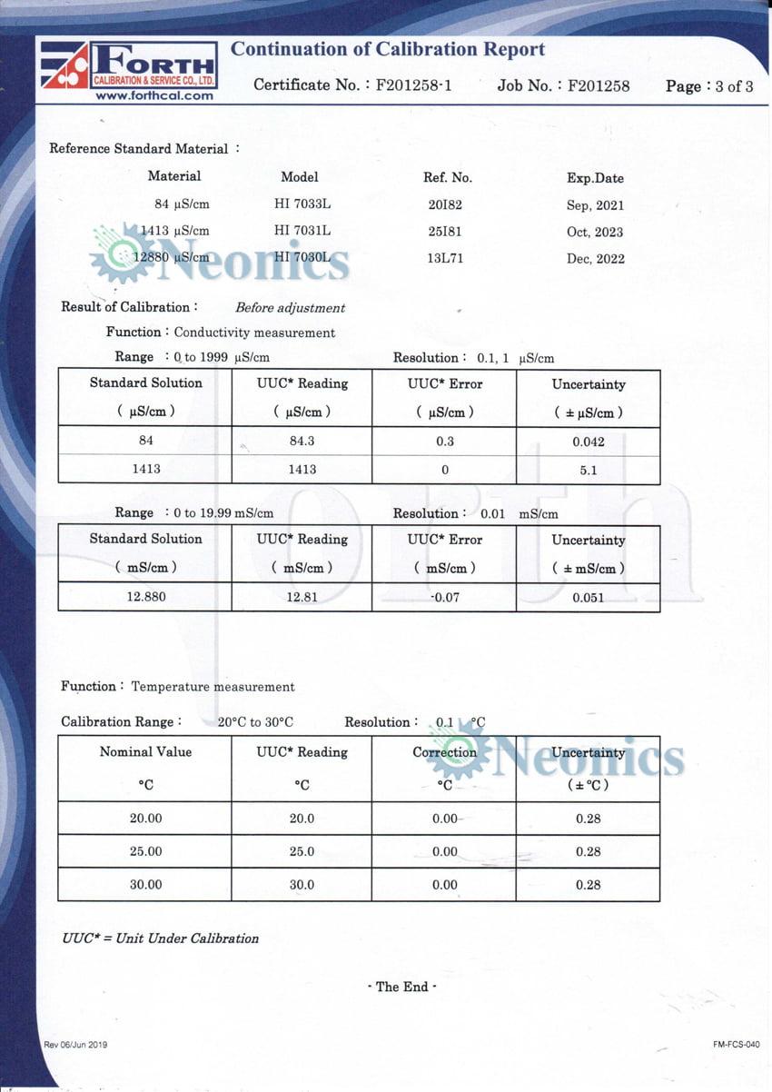 ใบรับรองการสอบเทียบ Certificate AZ86031 หน้า3