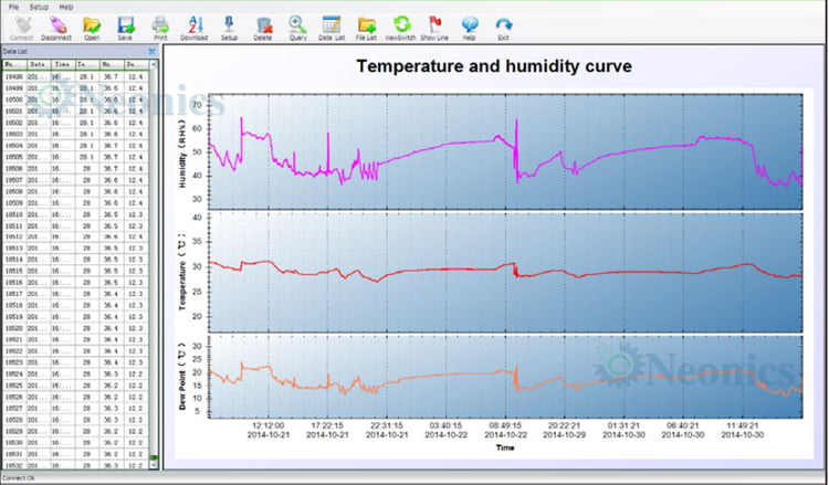 Data Logger เครื่องบันทึกอุณหภูมิ ความชื้น Benetech รุ่น GM1366