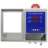 เครื่องควบคุมก๊าซ Gas control panel แบบ 2 Channel BH-50 Series