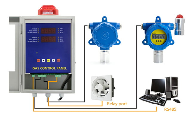 เครื่องวัดก๊าซออกซิเจน Oxygen O2 แบบติดตั้ง Fixed Type รุ่น BH-60 Series