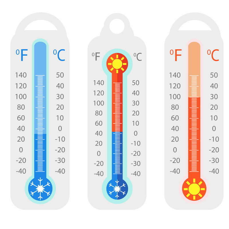 หน่วยการวัดอุณหภูมิ