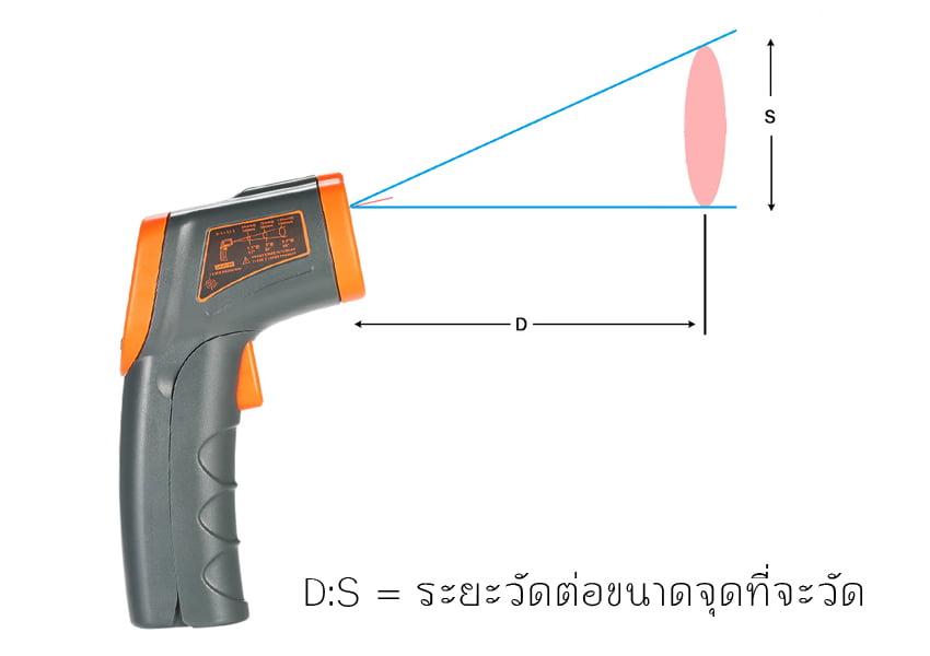 อัตราส่วนระยะทางต่อขนาดเป้าหมาย (D:S)
