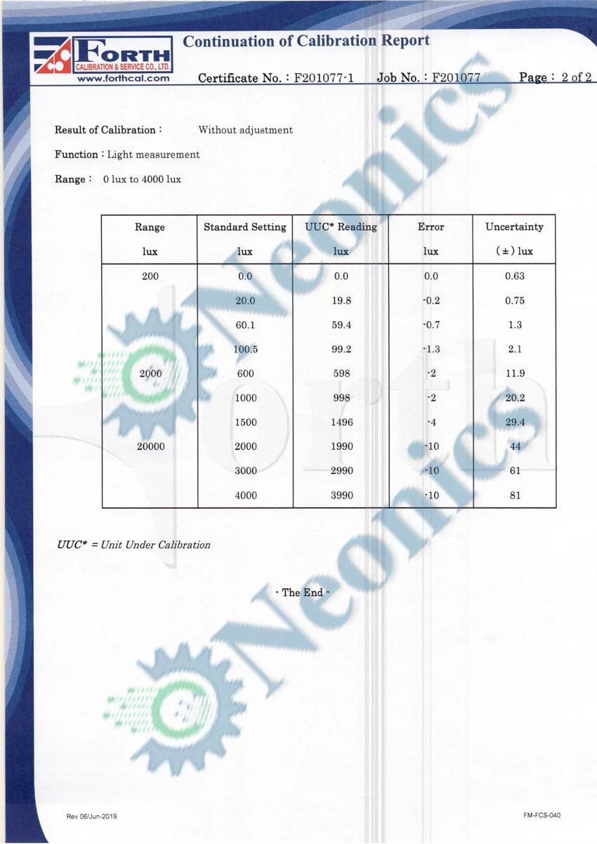 เอกสารสอบเทียบใบ Certificate of Calibration